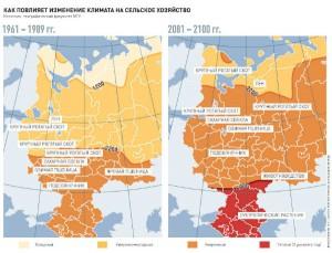 глобальное потепление в России